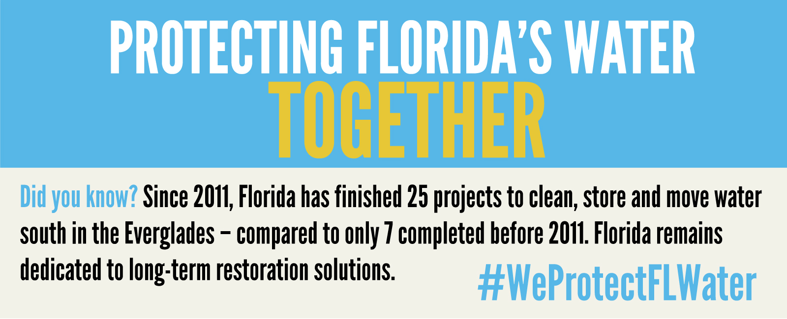 DYK? Since 2011, Florida has finished 25 projects to clean, store and move water south in the Everglades – compared to only 7 completed before 2011. Florida remains dedicated to long-term restoration solutions. #WeProtectFLWater