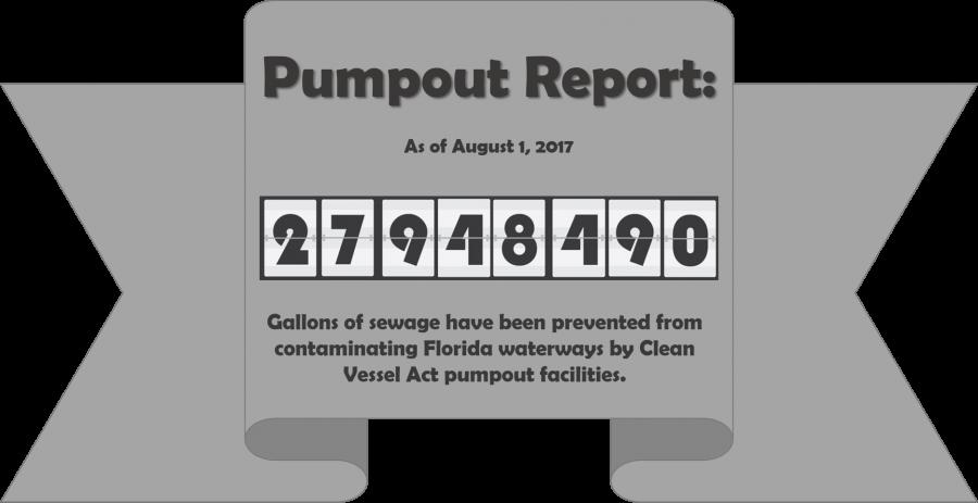 August 2017_Pumpout