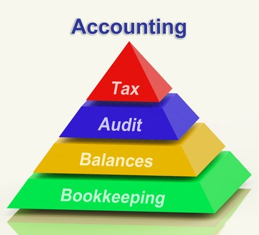 Multi colored Pyramid displaying Accounting terms