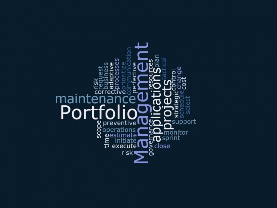 Portfolio Management Words