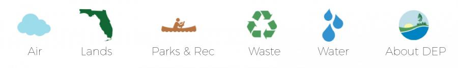 Icons showing the main topics found in the main menu and on the home page. Air, Lands, Parks & Rec, Waste and Water.