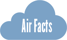 Learn more about air quality and how it is protected in Florida