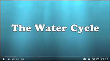 Kid Zone - video water cycle